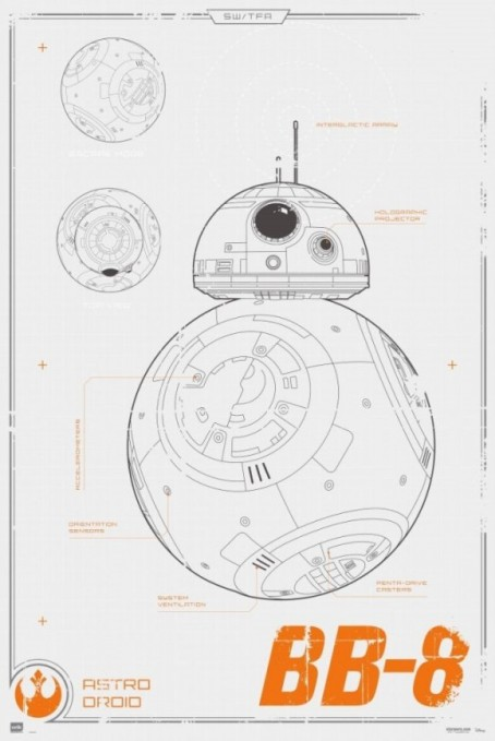maxi-poster-star-wars-bb-8-580x868