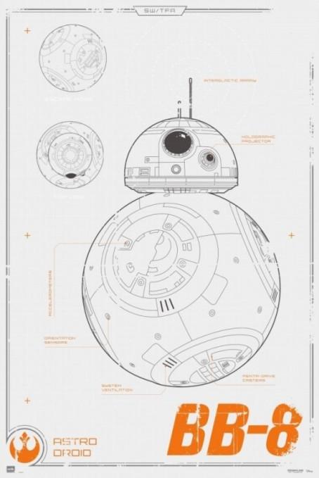 maxi-poster-star-wars-bb-8-580x868